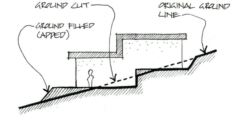 sloping block earthwork example